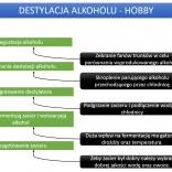 destylacja_000